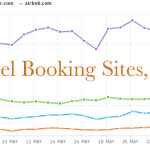 Why We Chose Booking.com